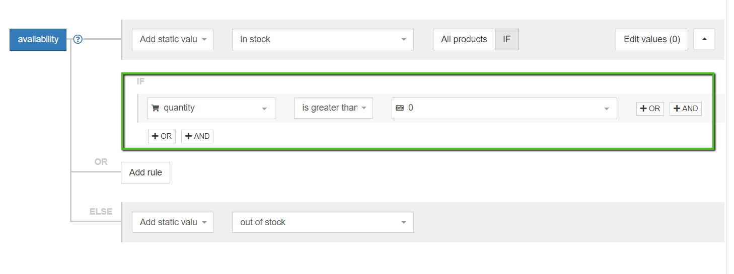 availability out of stock google shopping