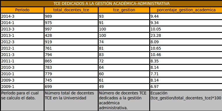 tce_administacion.png
