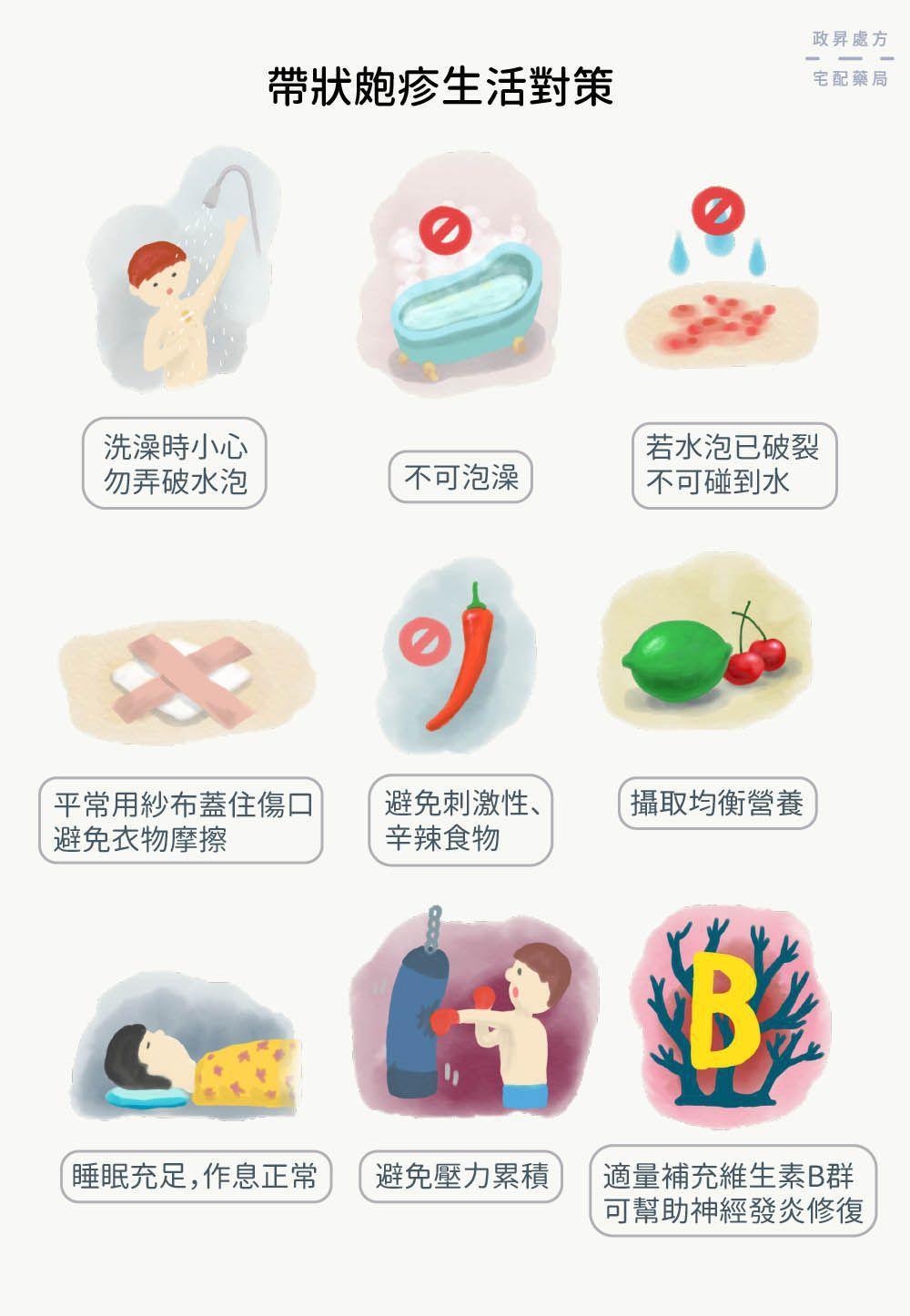 9 招帶狀皰疹的生活對策