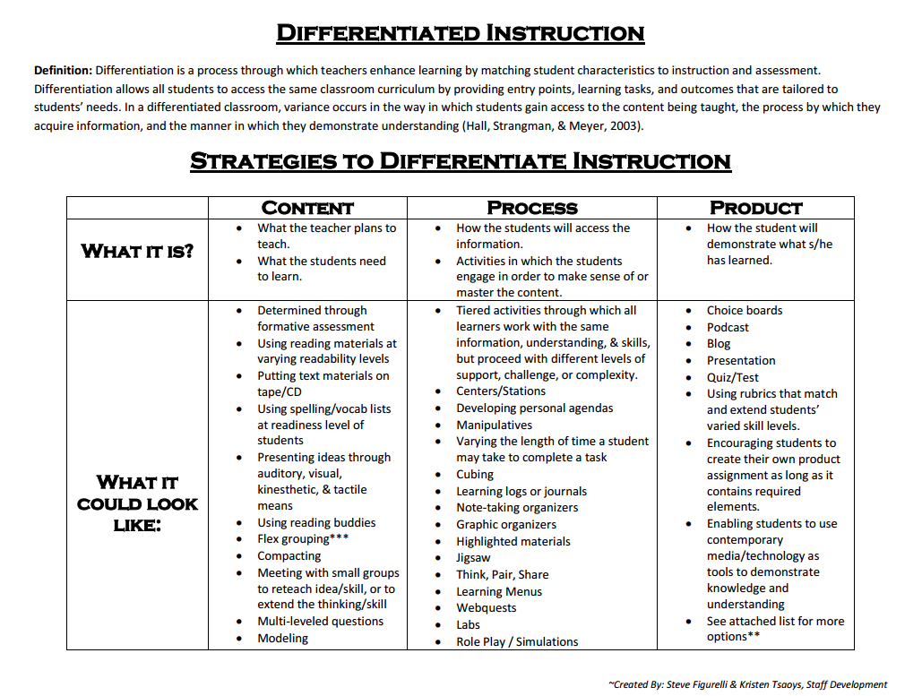 differentiation strategy Few, if any, businesses sell a product without any competition in this lesson, you'll learn how successful companies set their products apart by.