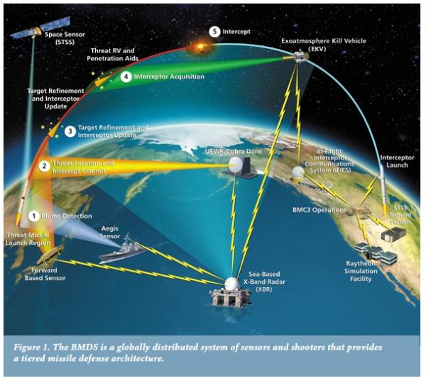 missiledefence-raytheon-l.jpg
