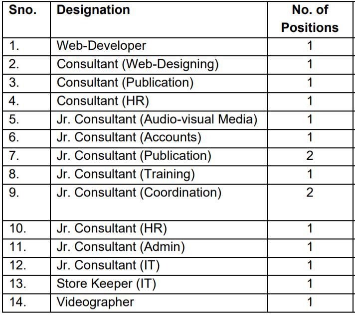 NIDM Recruitment 2020 - Apply for 16 Consultant Job 2