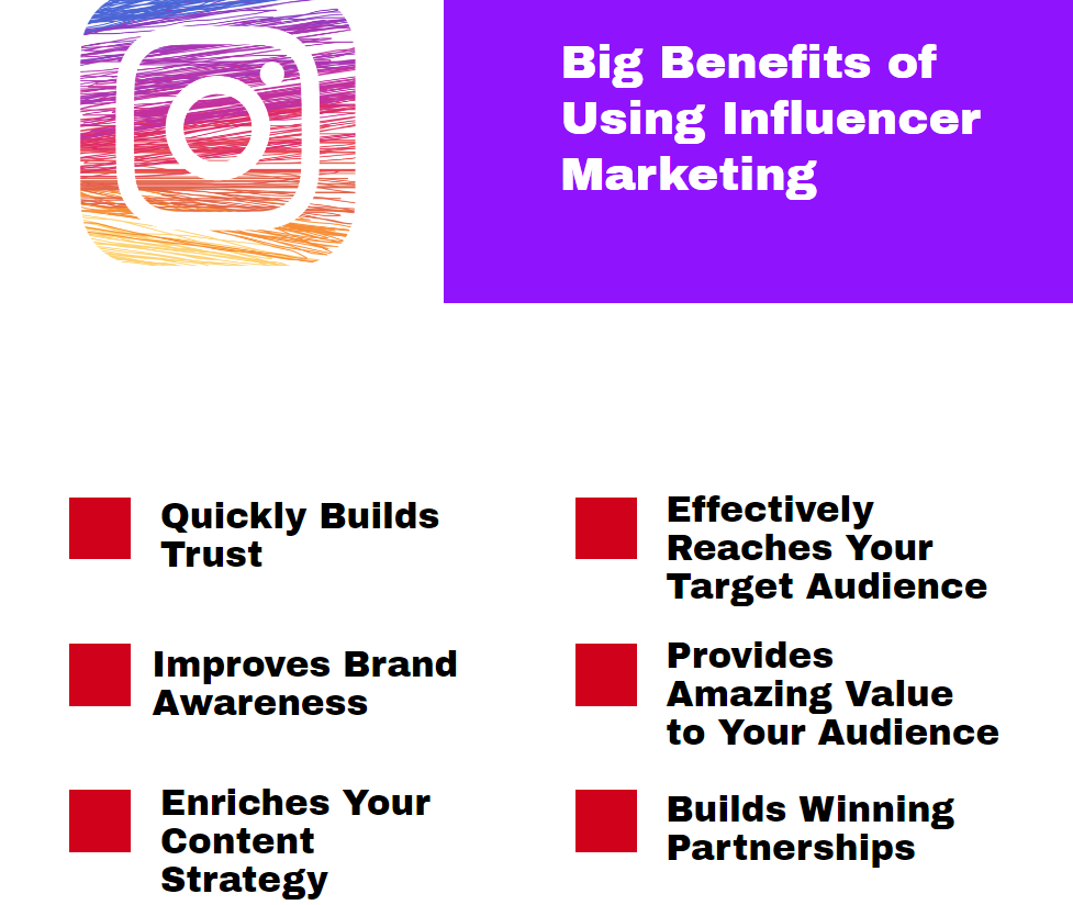 Benefits of using influencer marketing