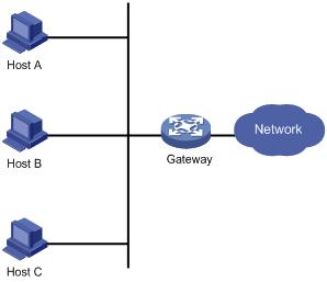 Função de um gateway em uma rede