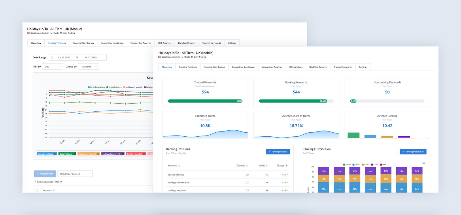 The ayima reporting tool