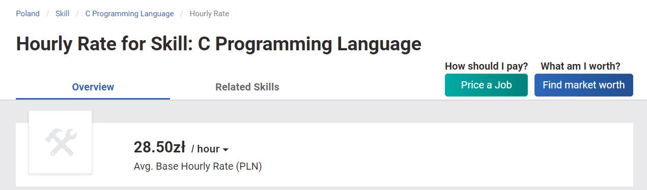 C programming language hourly rate