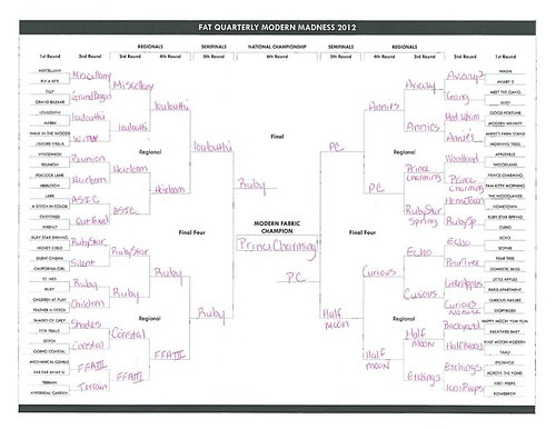 March Madness Mama Spark's Picks