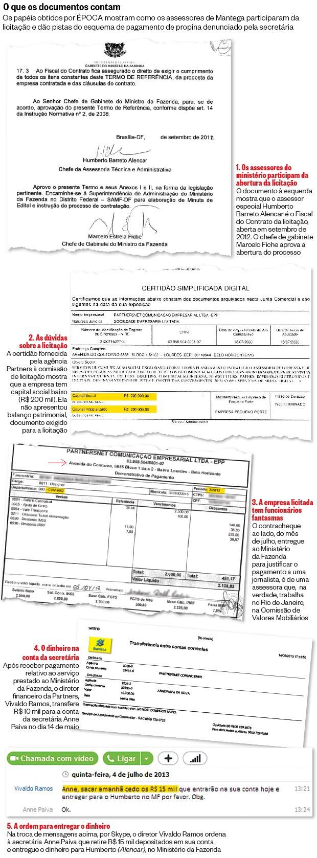 O que os documentos contam (Foto: -)