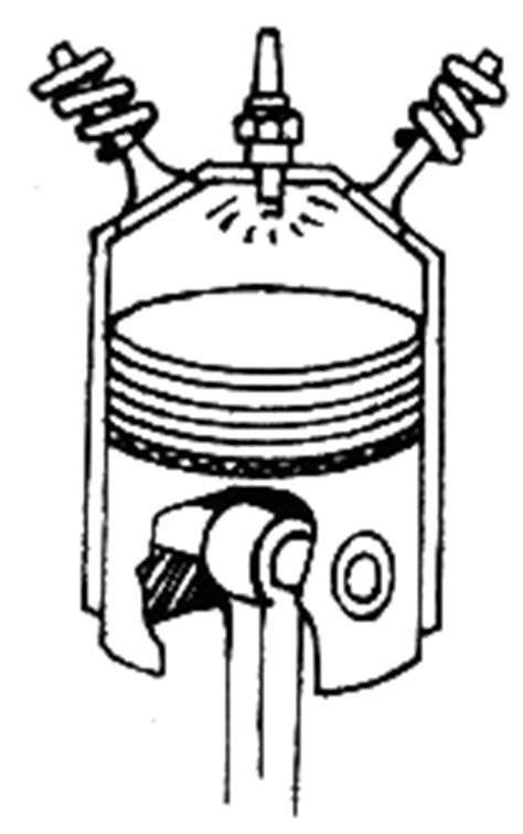 シリンダー - Wikipedia