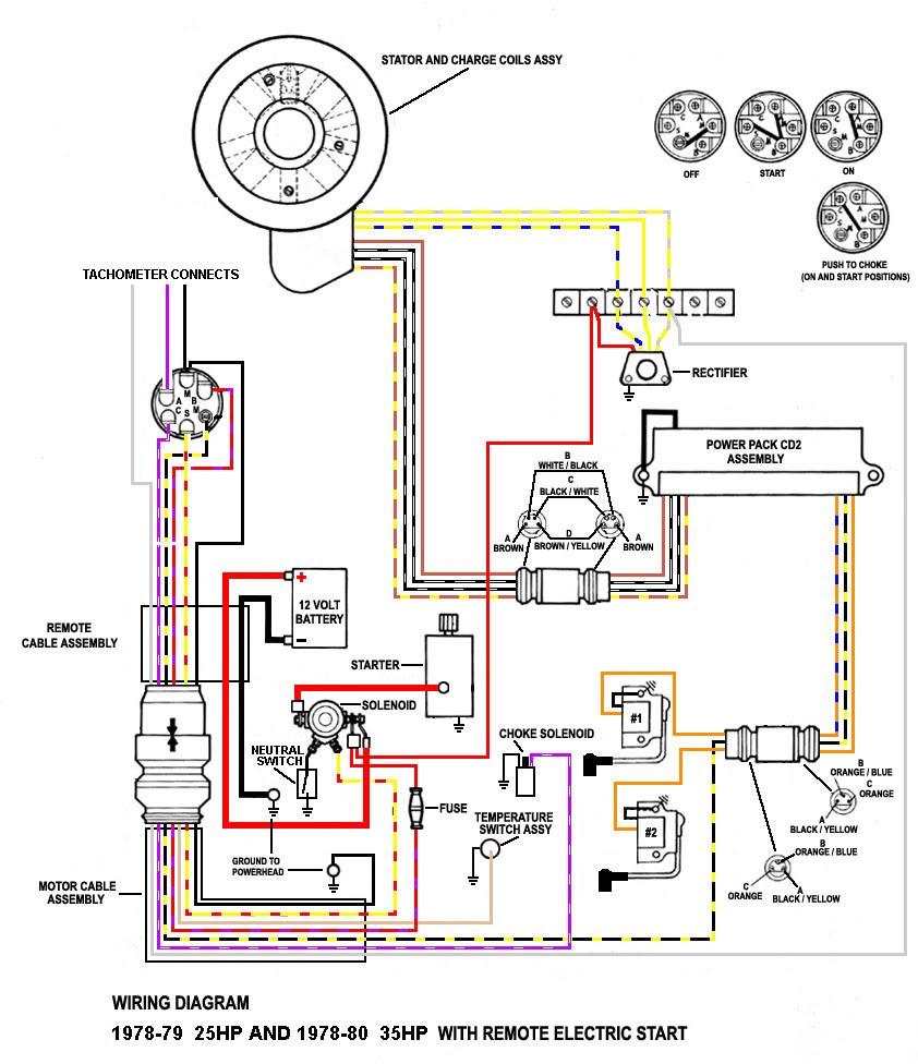 Johnson Outboard Tach Wiring - Wiring Diagram Schema