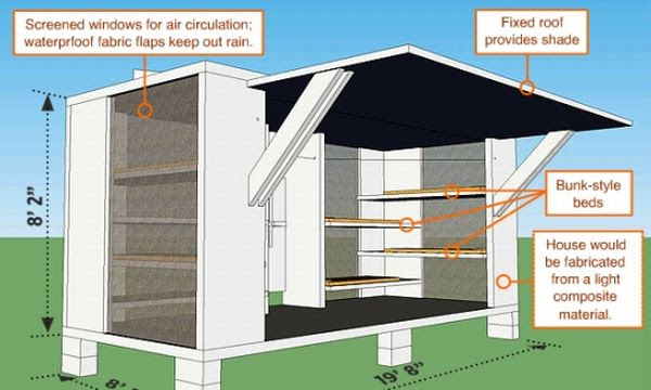Earthquake Resistant Homes Home Decorating Excellence