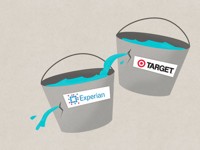 http://www.wptv.com/money/consumer/target-sent-victims-to-experian-which-has-sold-your-data-to-criminals