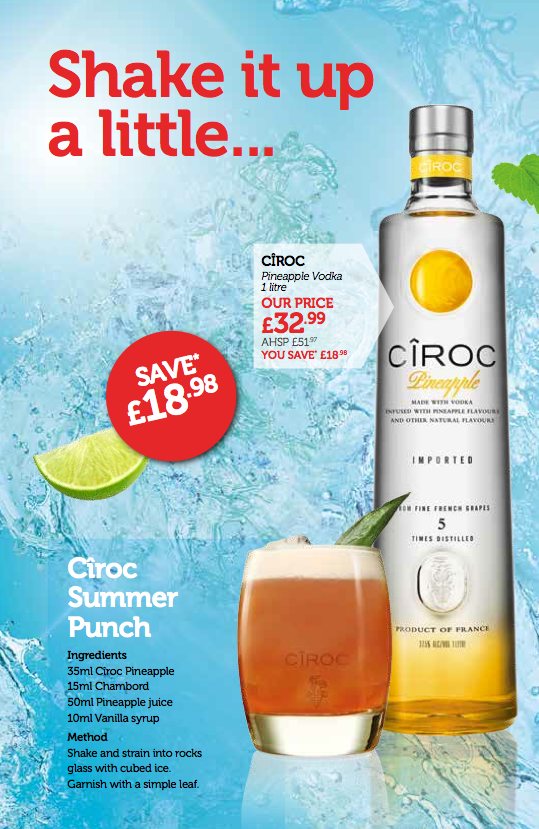 Ciroc Summer Punch