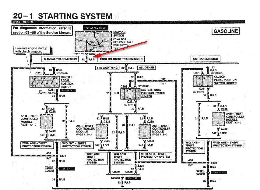 1995 Ford Truck Wiring Diagram Schematic
