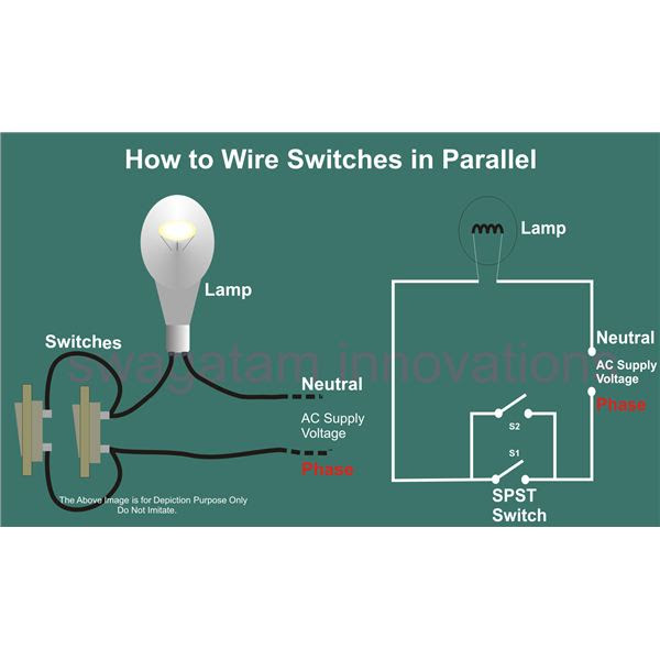 Basic Wiring Diagram For House : Basic home electrical wiring diagram pdf and