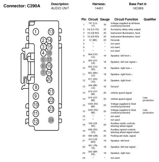 06 F150 Radio Wiring Diagram Wiring Diagram Page Please Best C Please Best C Granballodicomo It