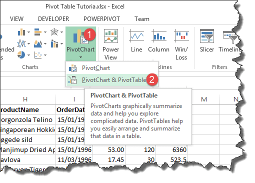 Pivot Tables in Excel: Beginner's Guide