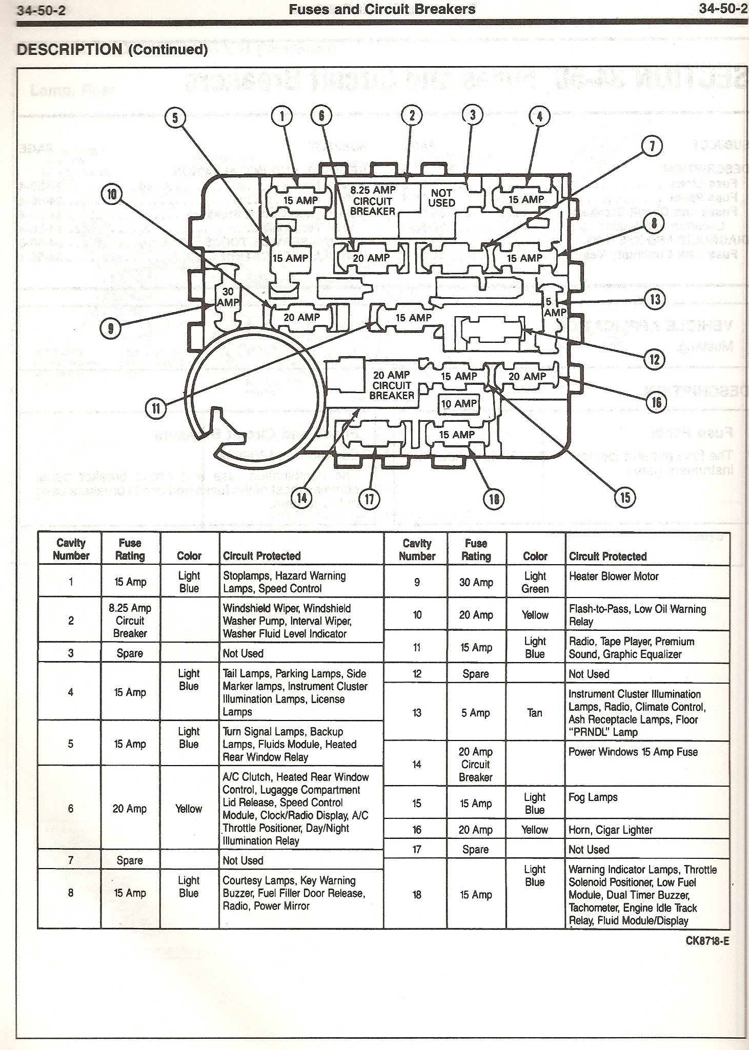 91 Mustang Fuse Box Diagram Wiring Diagram Extend Extend Lechicchedimammavale It