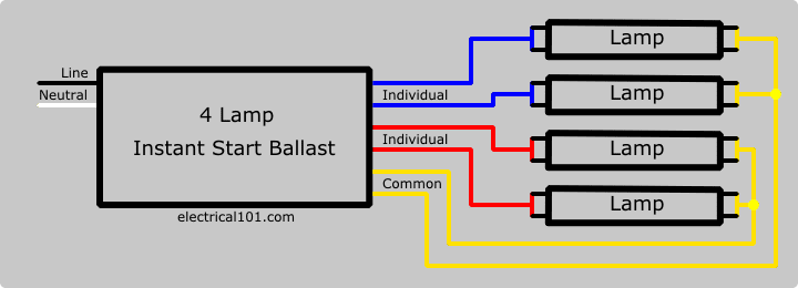 Instant Start Ballast Wiring Electrical 101