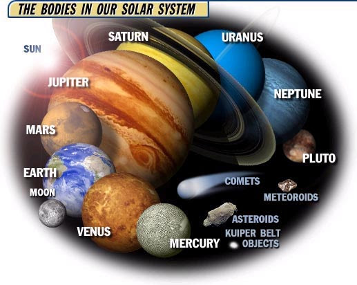32 name of planets in hindi language in language name hindi planets of of in planets hindi language name with page solar about pics 2 system space ccuart Choice Image