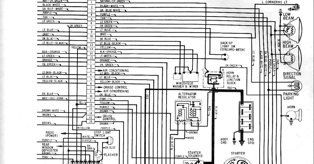 1996 Buick Wiring Diagram - Wiring Diagram Schema