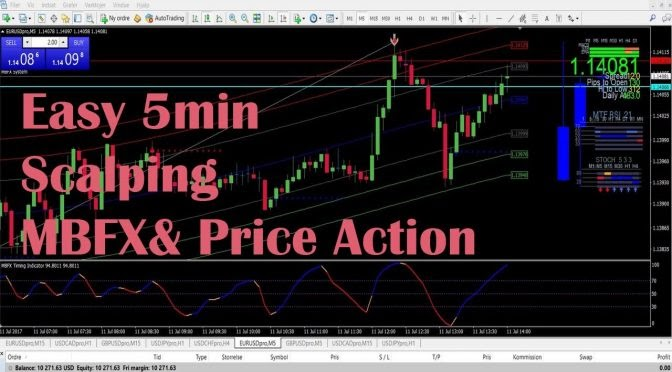 Forex price action course download livescore betting directory commands