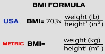 how to measure body fat percentage using bmi