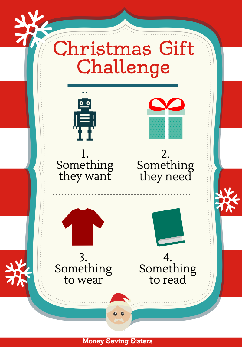 4 Gift Christmas Challenge Want Need Wear Read Money Saving