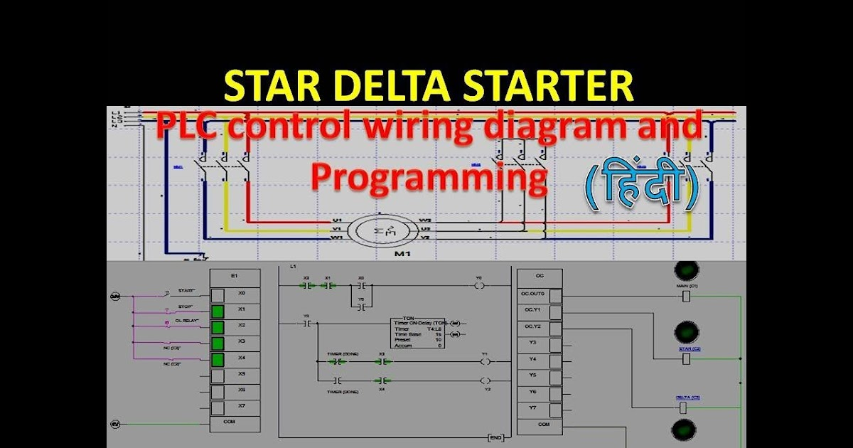 Ladder Logic Diagram For Dol Starter