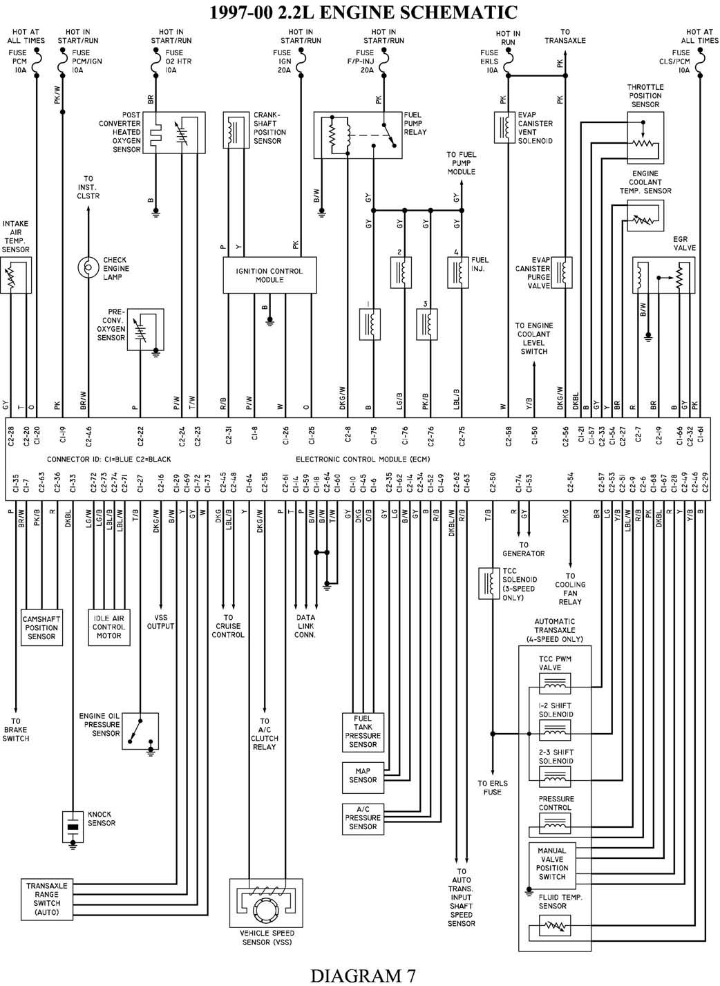 98 Malibu Wiring Diagram Wiring Diagram Networks