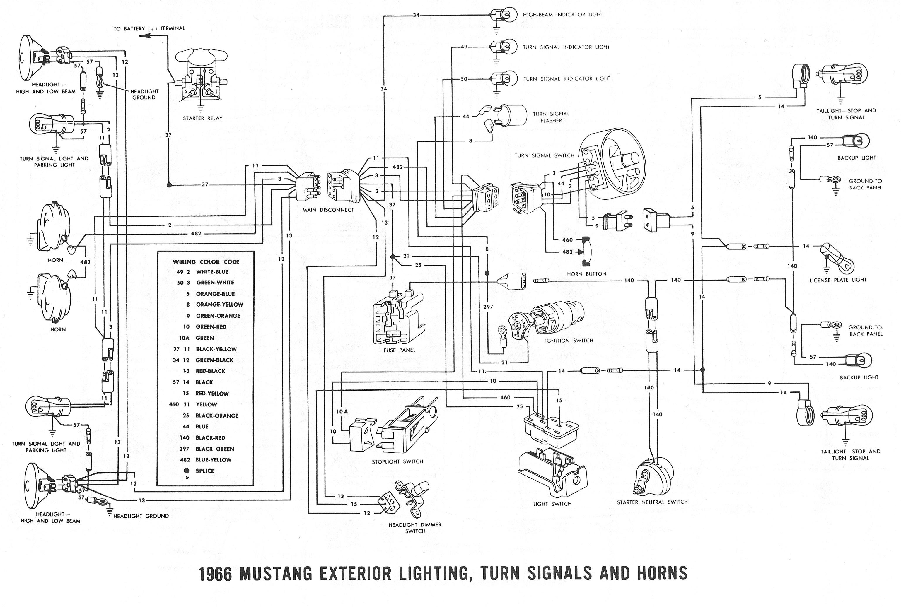 ford starter solenoid wiring diagram