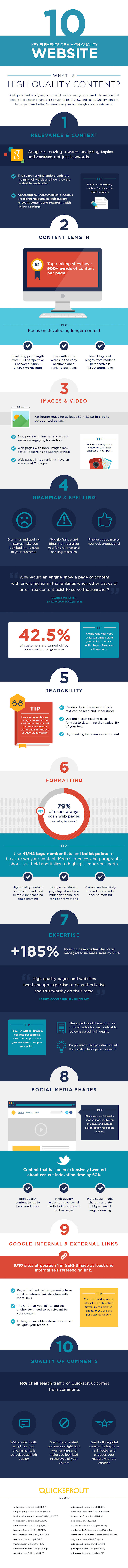 10 Tips For Creating A High Quality Website - #infographic