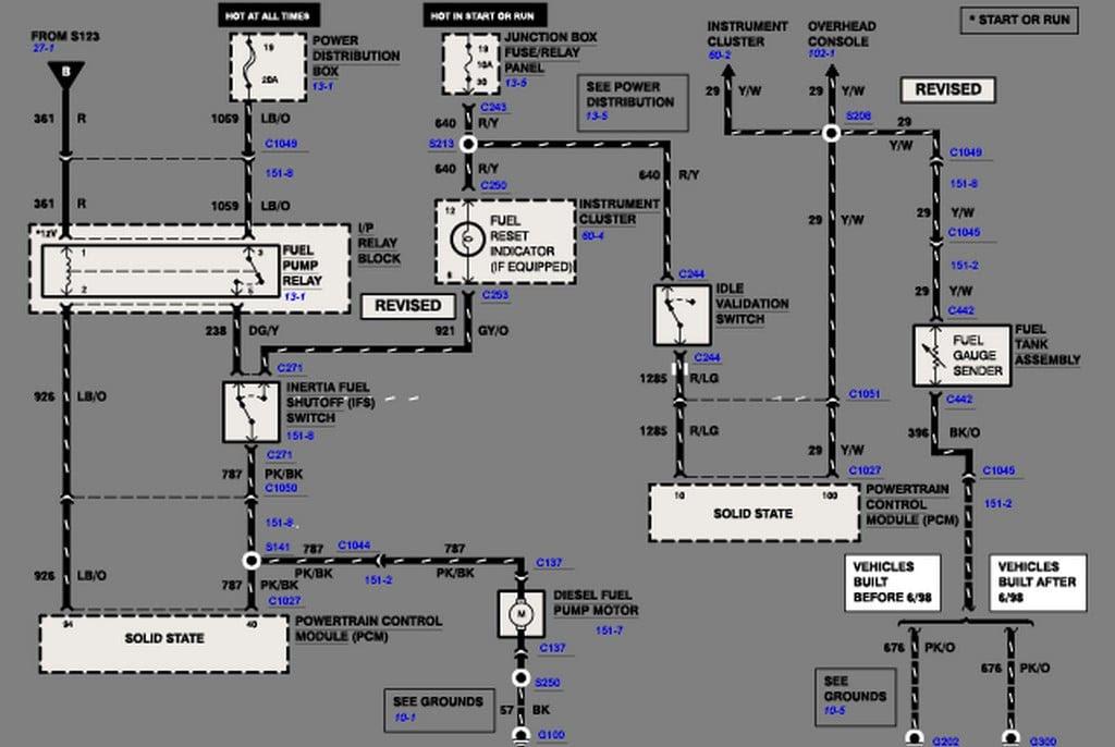 Diagram 2001 F350 Wiring Diagram Full Version Hd Quality Wiring Diagram Torodiagram Cabinet Accordance Fr