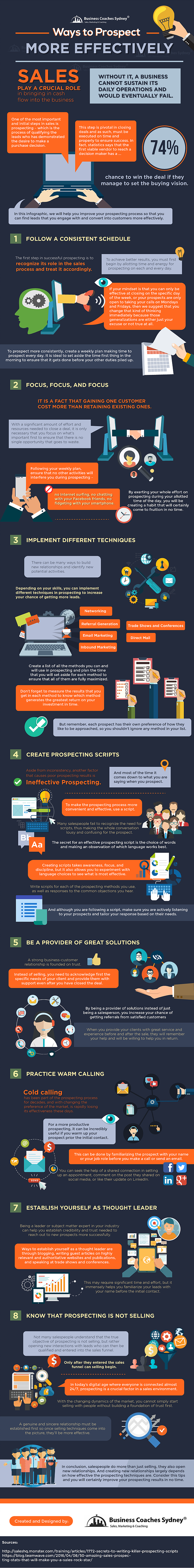 Boost Business Sales Prospecting Strategy [Infographic]