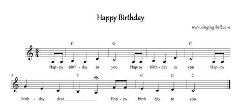 happy birthday     karaoke versions