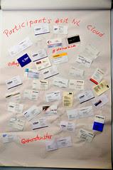 Participants cloud