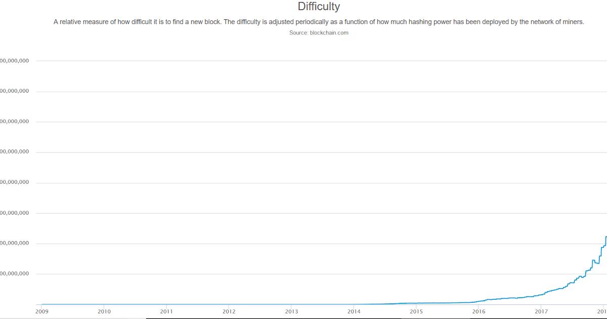 10th s bitcoin miner calculator