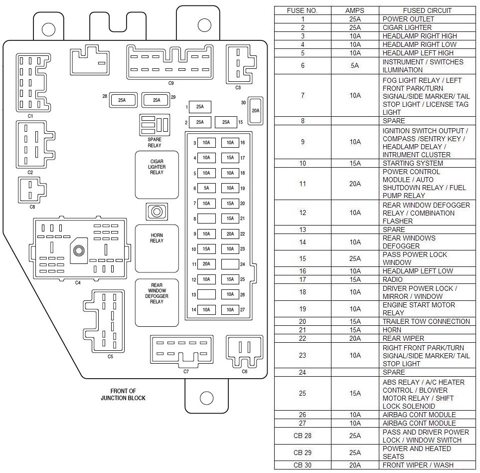 wiring diagram source  2004 jeep grand cherokee cooling