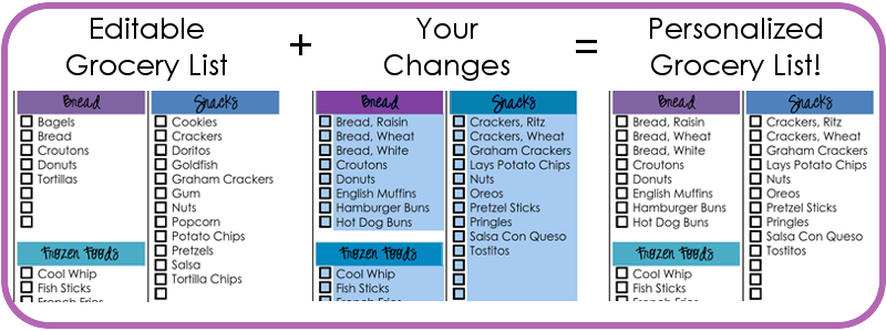Editable Grocery List (Filled In Version) - Organizing Homelife