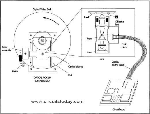 27 Pioneer Cd Player Wiring Diagram