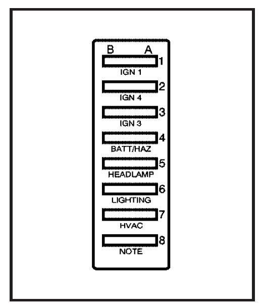 Gmc Topkick 2006 Fuse Box Diagram Auto Genius