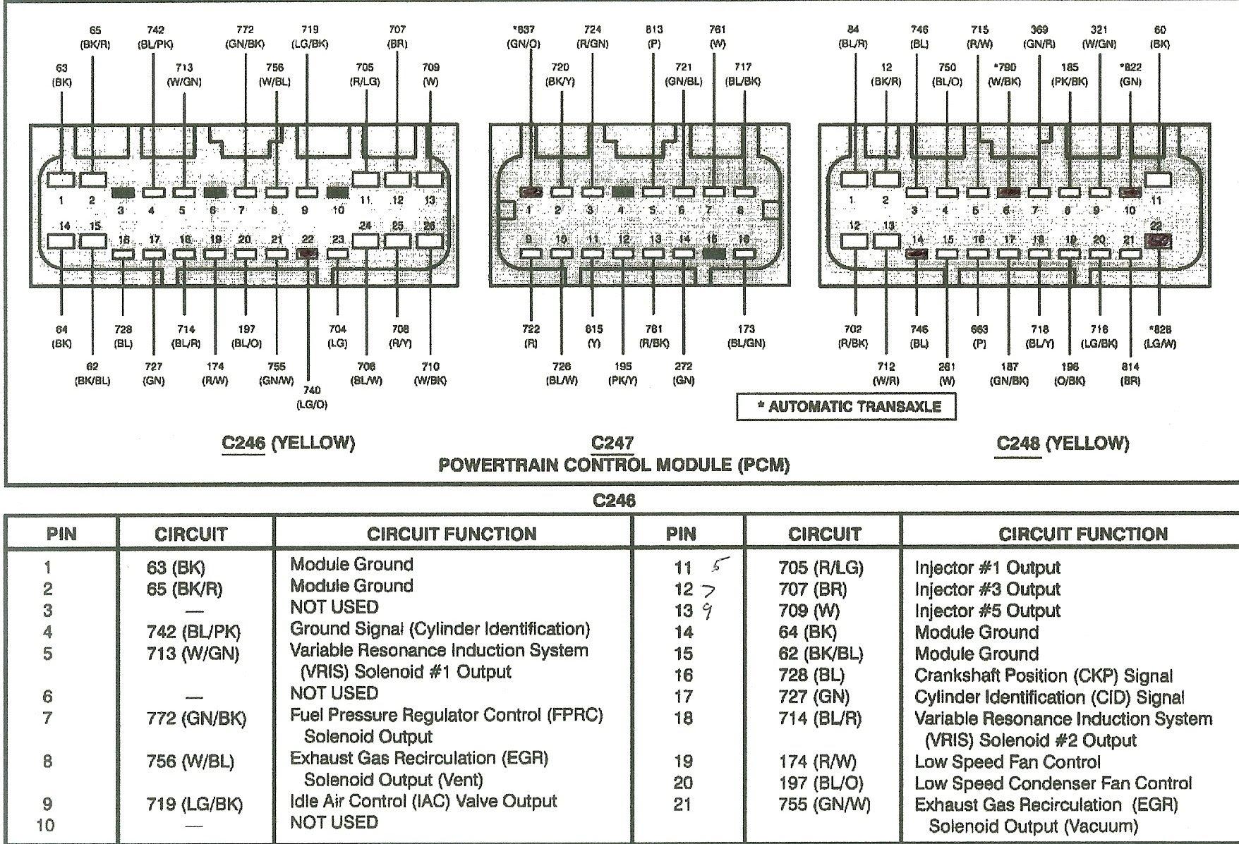 Diagram Saturn Pcm Wiring Diagram Full Version Hd Quality Wiring Diagram Blogxgoo Mefpie Fr