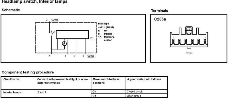 headlight switch wiring diagram 2002 f150 - F150online Forums