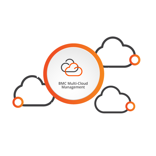 Bmc Software The Multi Cloud Management Company