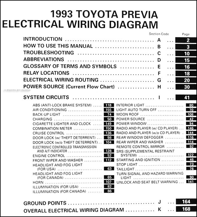 Diagram 2008 Toyota Ta Pickup Wiring Diagram Manual Original Full Version Hd Quality Manual Original Roguediagram Gevim Fr