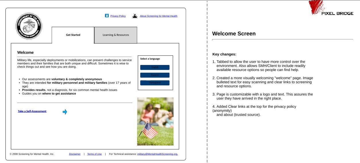 Screening For Mental Health Online Screening Tool Lisa Sawyer