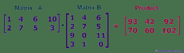 product matrix2