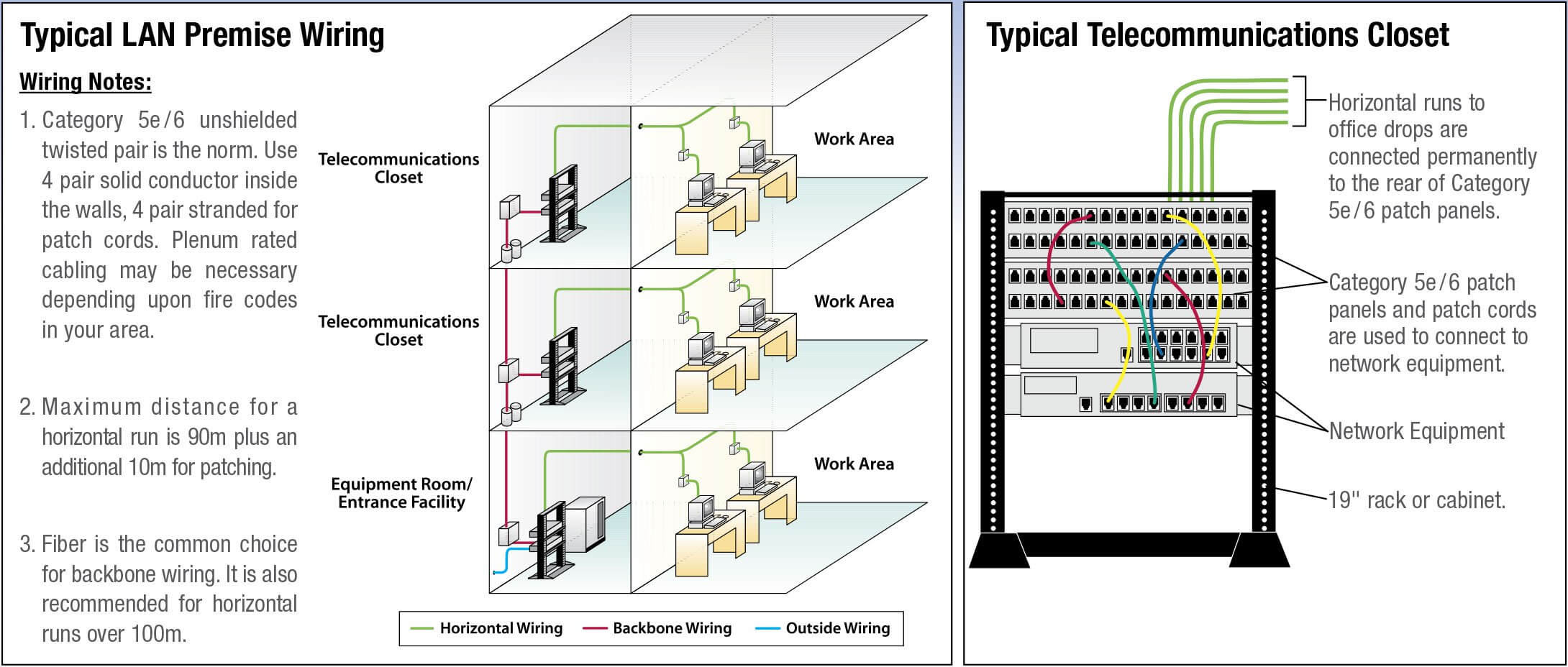 172 Patch Cable Cat 6 Wiring Diagram Wiring Library