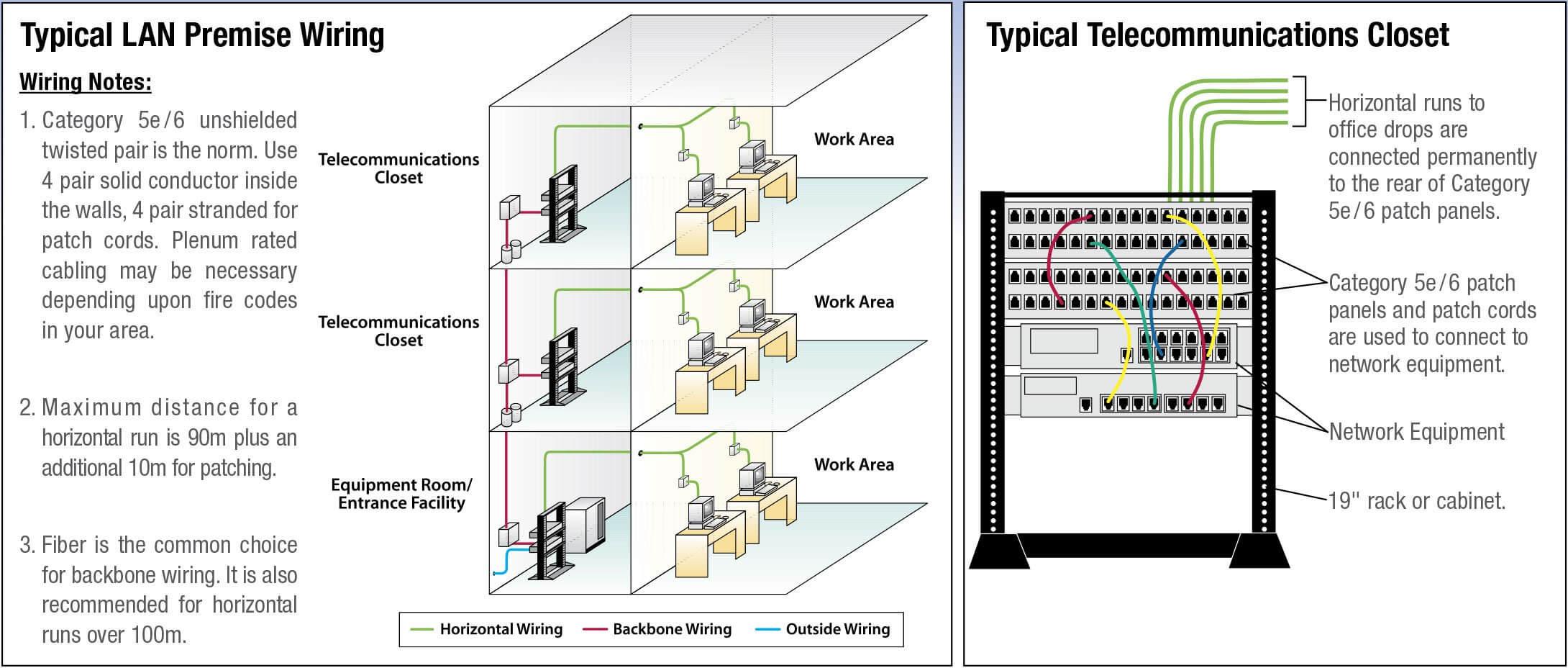 Legrand Rj45 Socket Wiring Diagram from lh6.googleusercontent.com