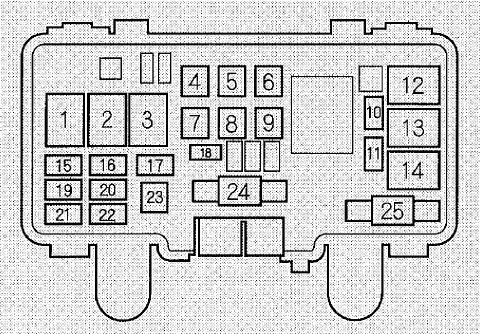 Honda S2000 Fuse Box Diagram Best Wiring Diagrams Solution Igno Solution Igno Ekoegur Es